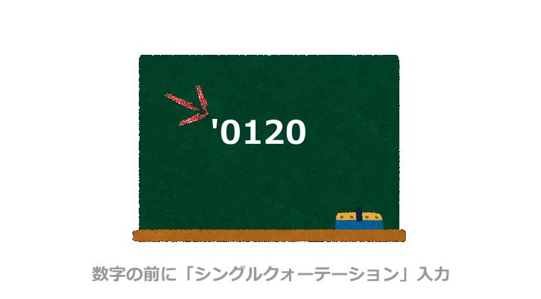 ちょっと「'」これ入力したらGoogleのスプレッドシートで簡単に0ゼロを表示できる