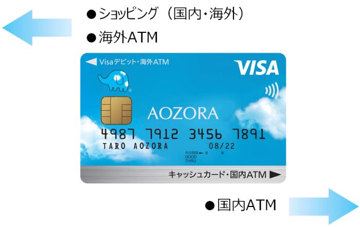 1年間使用していないあおぞら銀行バンク支店の「キャッシュカード」は使えるのか